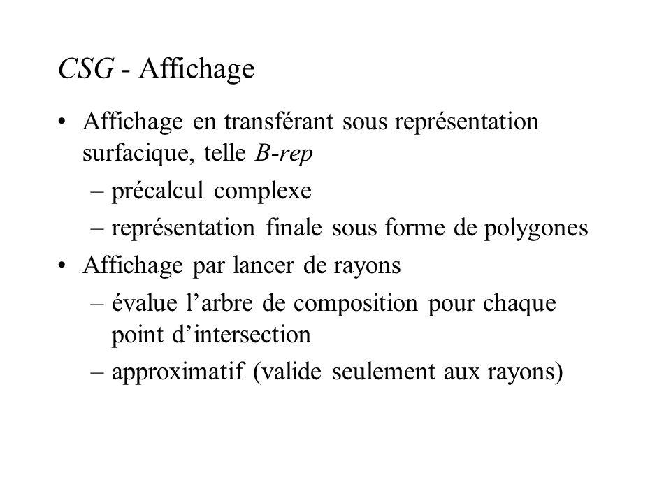 CSG - Affichage Affichage en transférant sous représentation surfacique, telle B-rep. précalcul complexe.