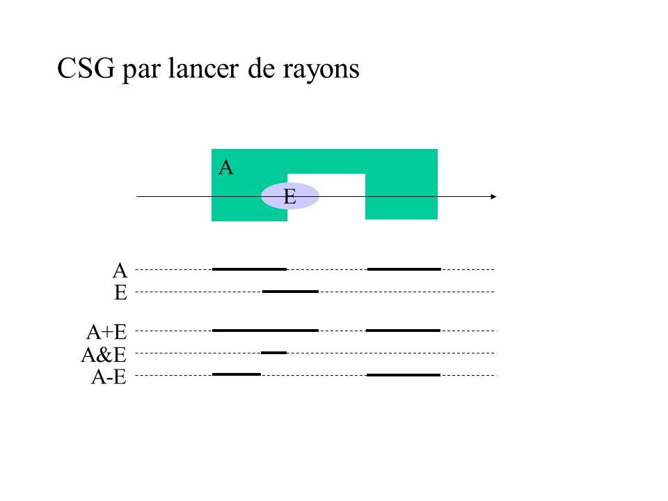 CSG par lancer de rayons