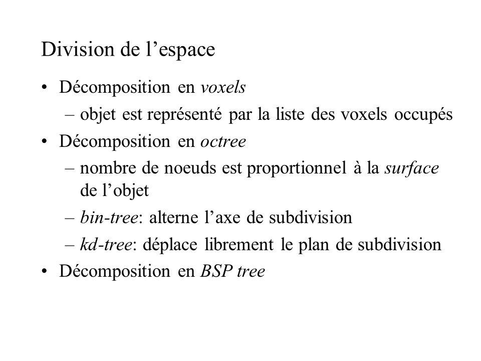 Division de l'espace Décomposition en voxels