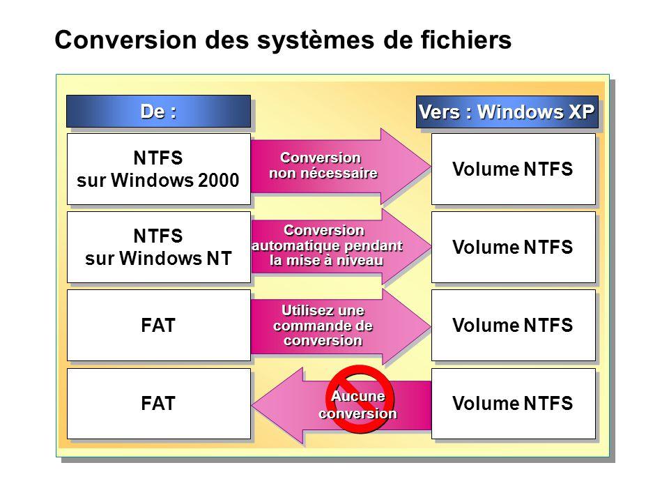 Conversion des systèmes de fichiers
