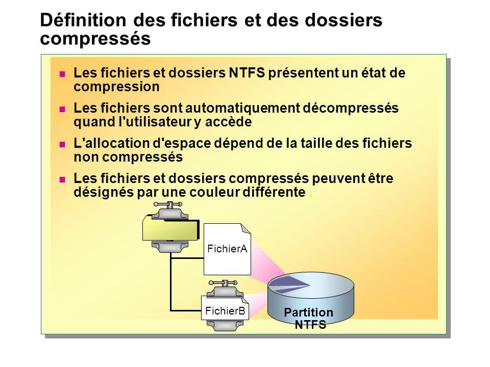 Définition des fichiers et des dossiers compressés