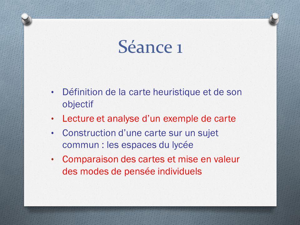 Séance 1 Définition de la carte heuristique et de son objectif