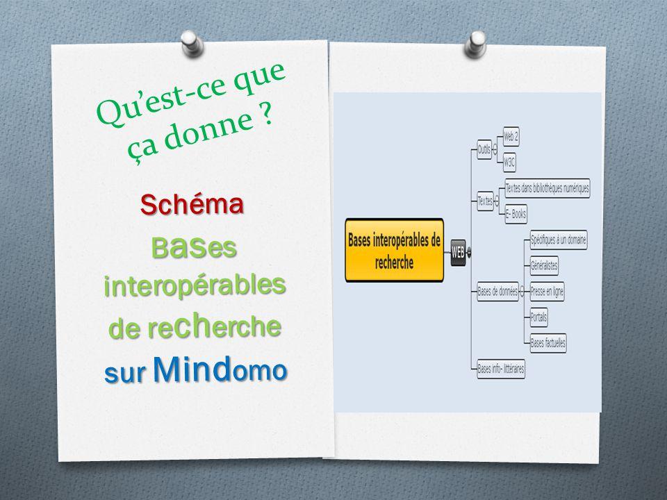 Schéma Bases interopérables de recherche sur Mindomo