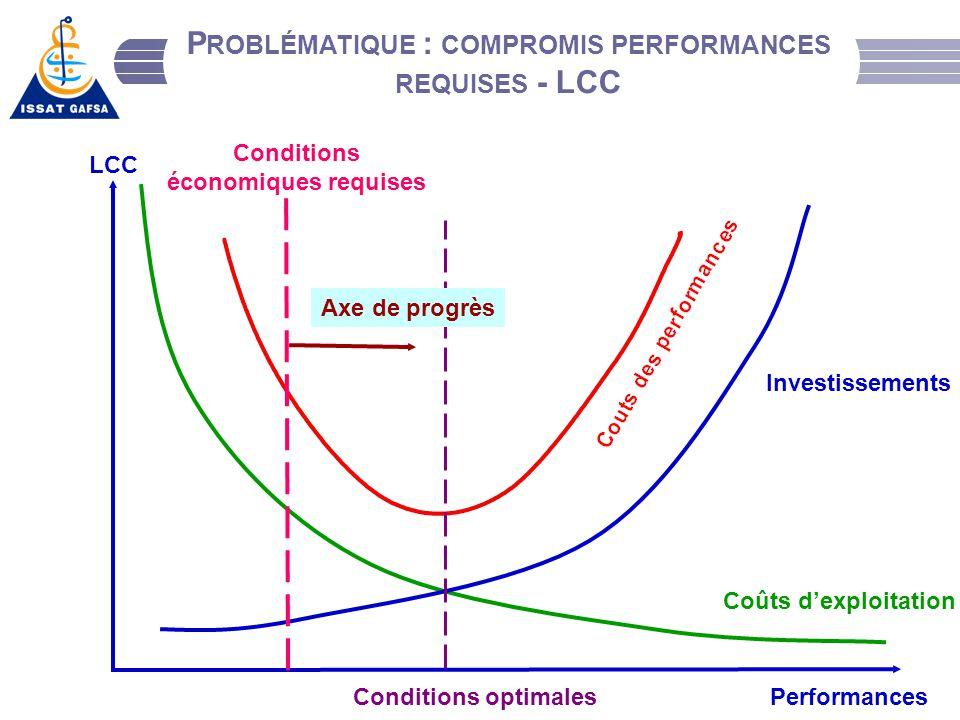 Problématique : compromis performances requises - LCC