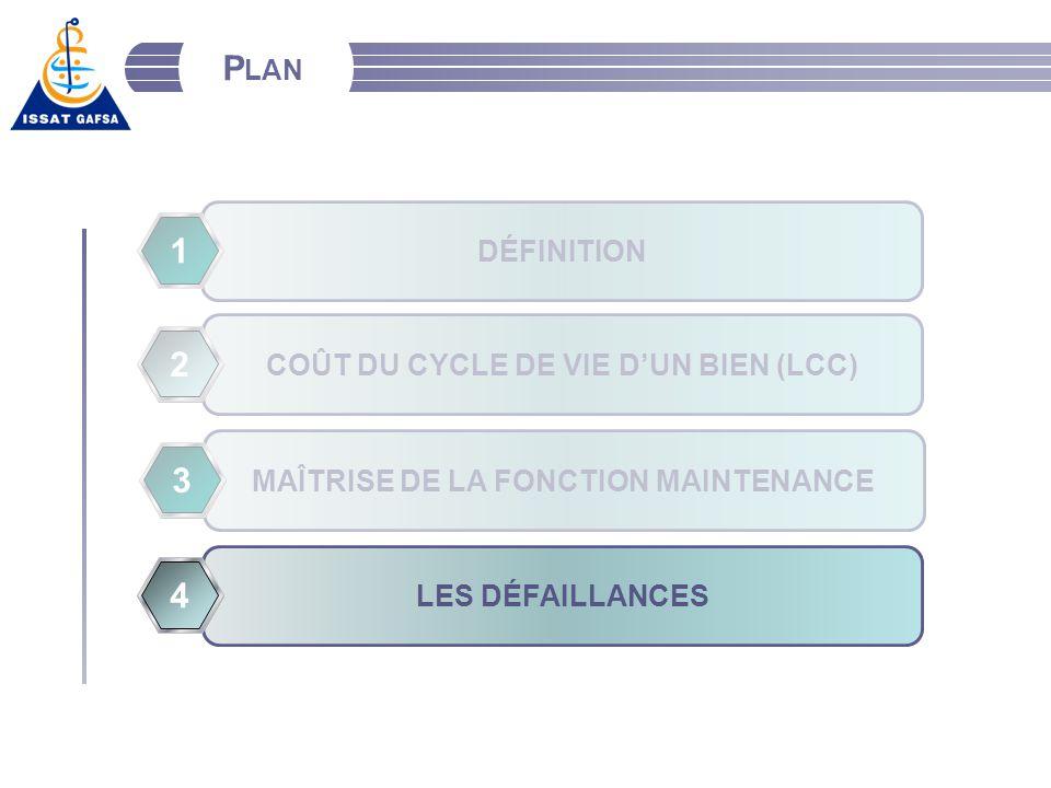 Plan 1 2 3 4 Définition Coût du cycle de vie d'un bien (LCC)