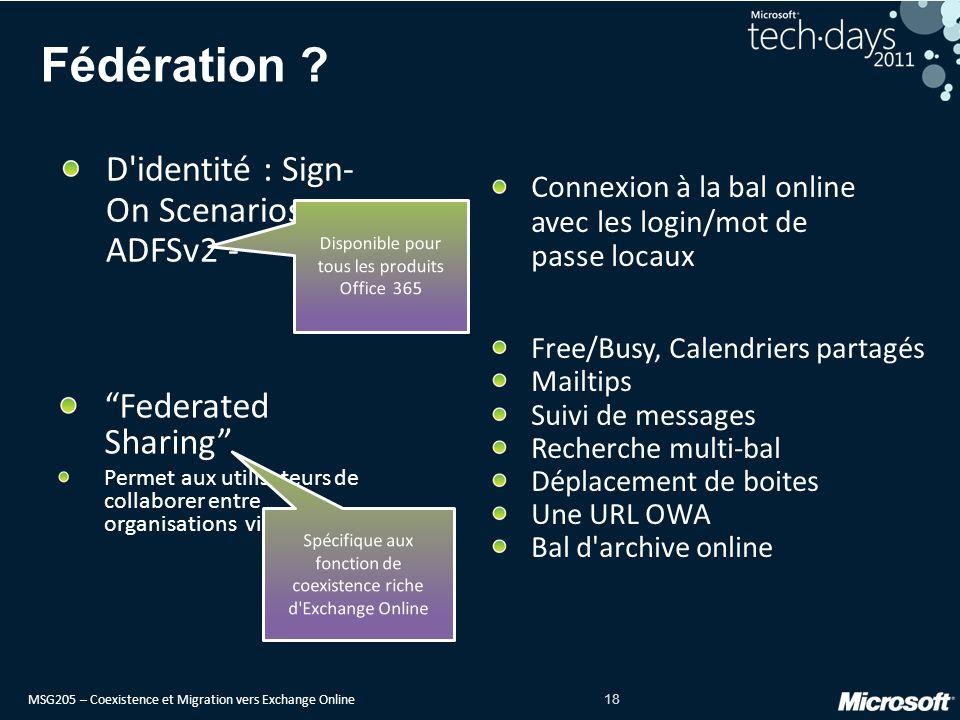 Fédération D identité : Sign-On Scenarios ADFSv2 -
