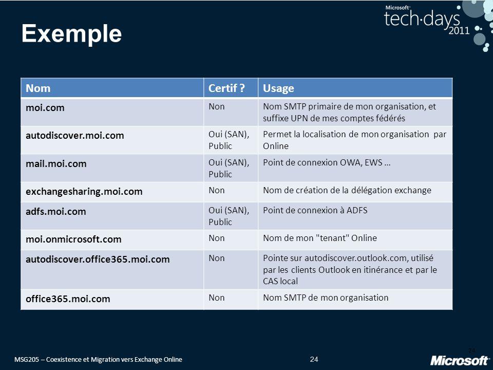 Exemple Nom Certif Usage moi.com autodiscover.moi.com mail.moi.com