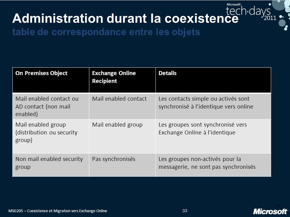Administration durant la coexistence table de correspondance entre les objets