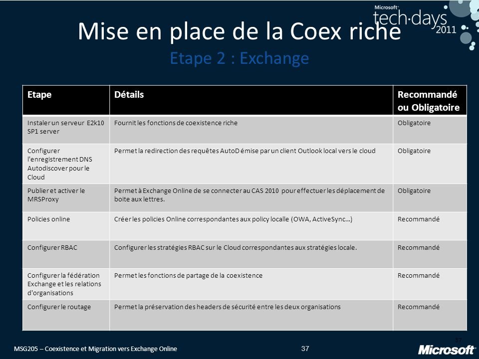 Mise en place de la Coex riche Etape 2 : Exchange