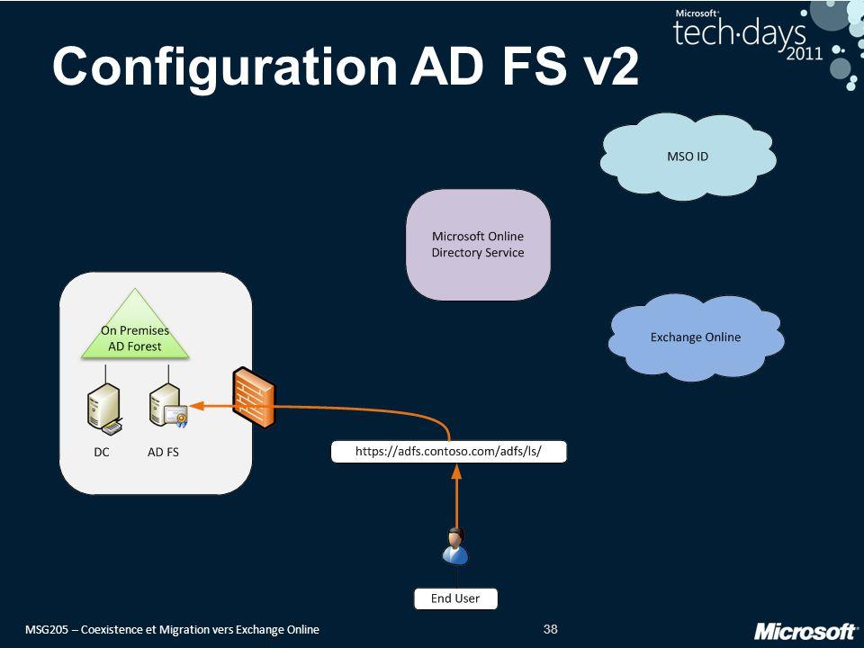 Configuration AD FS v2
