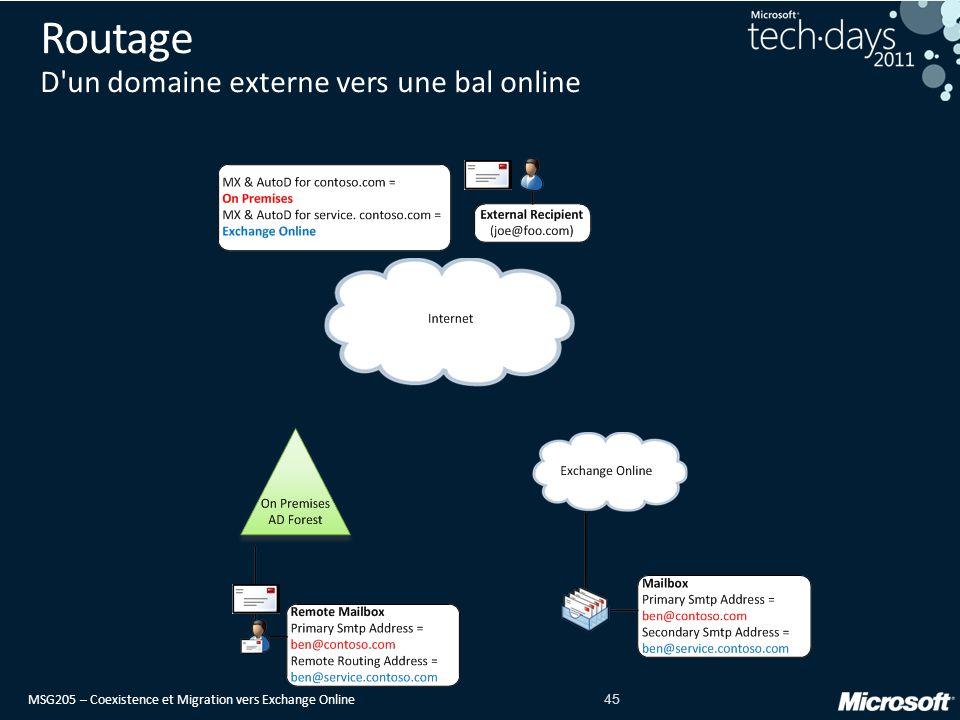 Routage D un domaine externe vers une bal online