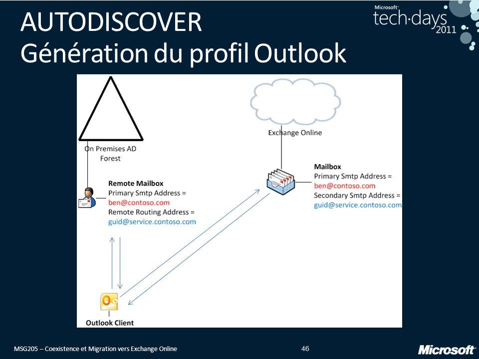 AUTODISCOVER Génération du profil Outlook