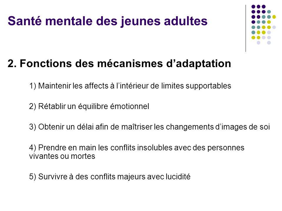 Santé mentale des jeunes adultes
