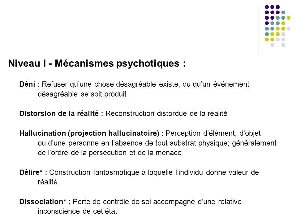 Niveau I - Mécanismes psychotiques :