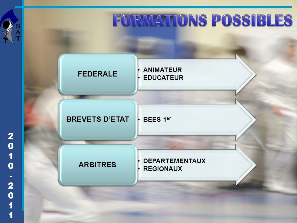 FORMATIONS POSSIBLES 2 1 - FEDERALE BREVETS D'ETAT ARBITRES ANIMATEUR