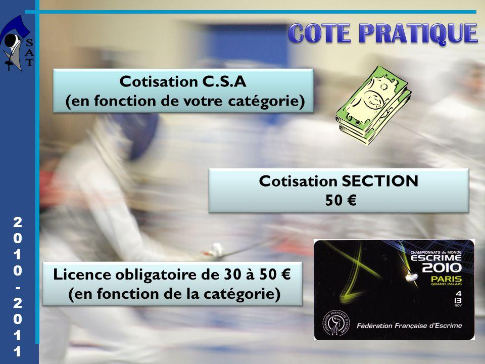 COTE PRATIQUE Cotisation C.S.A (en fonction de votre catégorie)