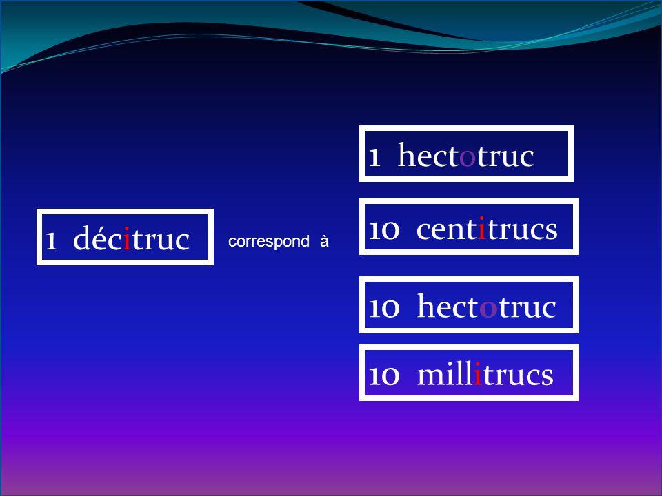 1 hectotruc 10 centitrucs 1 décitruc 10 hectotruc 10 millitrucs