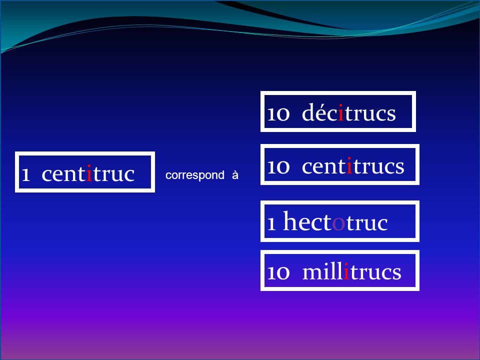 10 décitrucs 10 centitrucs 1 centitruc 1 hectotruc 10 millitrucs