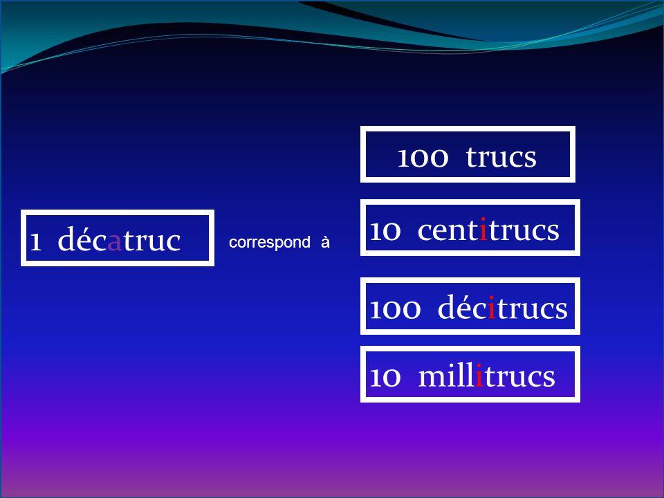 100 trucs 10 centitrucs 1 décatruc 100 décitrucs 10 millitrucs