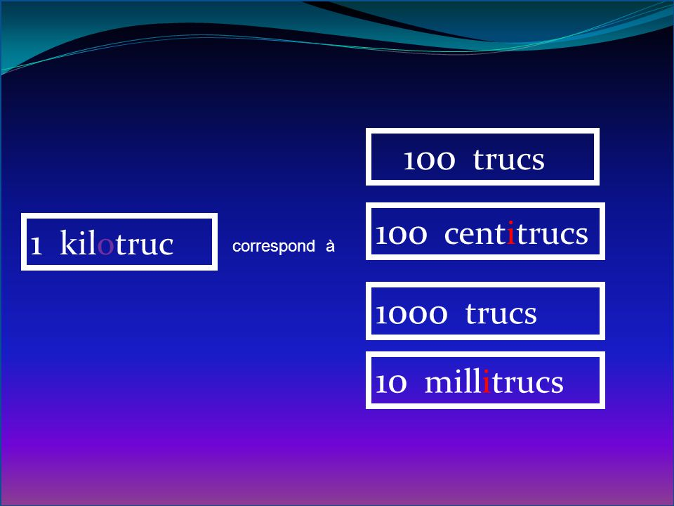 100 trucs 100 centitrucs 1 kilotruc 1000 trucs 10 millitrucs