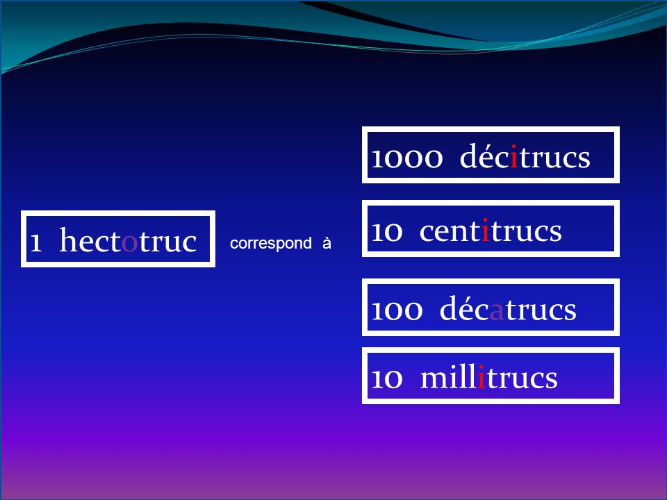 1000 décitrucs 10 centitrucs 1 hectotruc 100 décatrucs 10 millitrucs