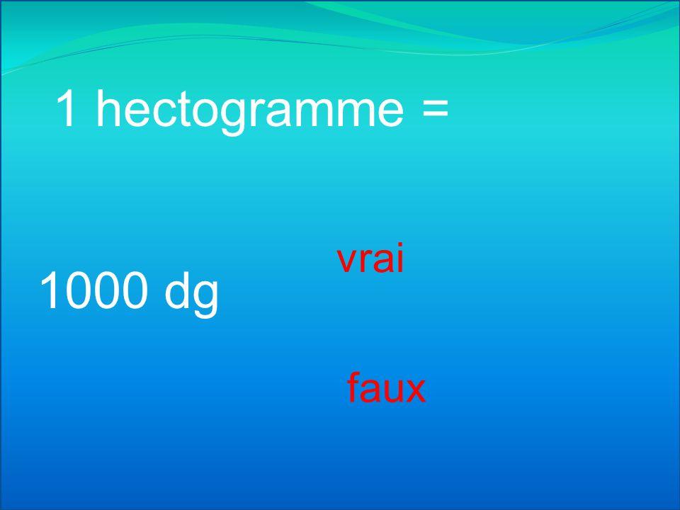 1 hectogramme = vrai 1000 dg faux