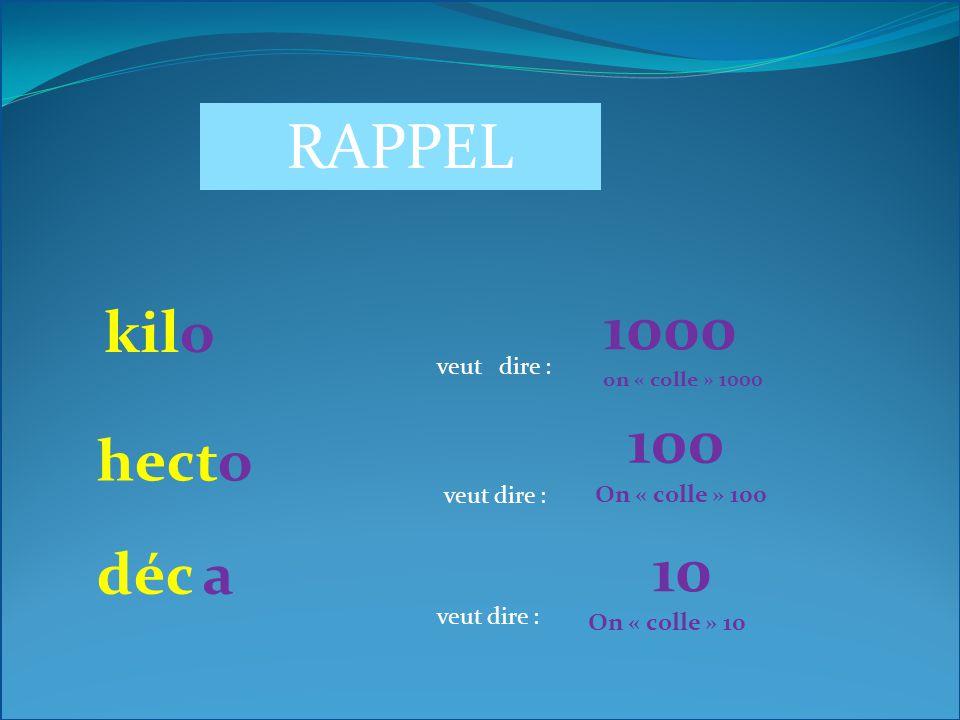 RAPPEL 1000 100 10 kil o hect o déc a veut dire : On « colle » 100