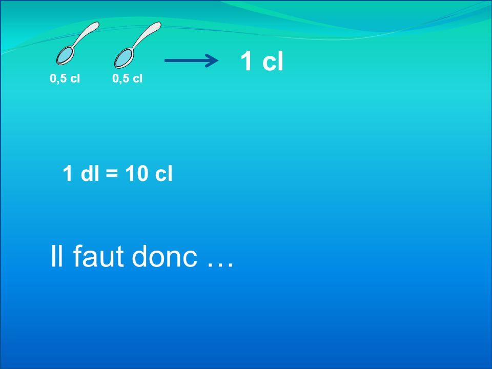 1 cl 0,5 cl 0,5 cl 1 dl = 10 cl Il faut donc …