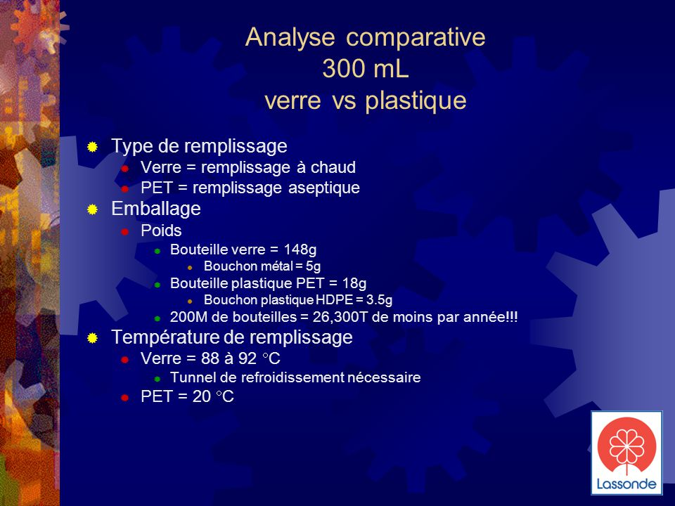 Analyse comparative 300 mL verre vs plastique