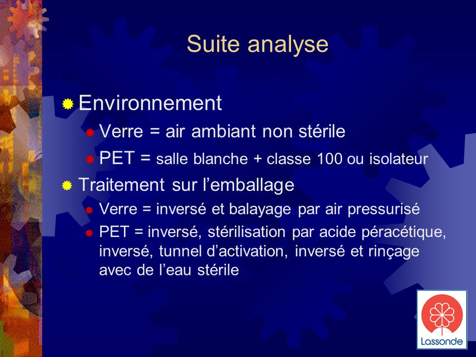 Suite analyse Environnement Verre = air ambiant non stérile