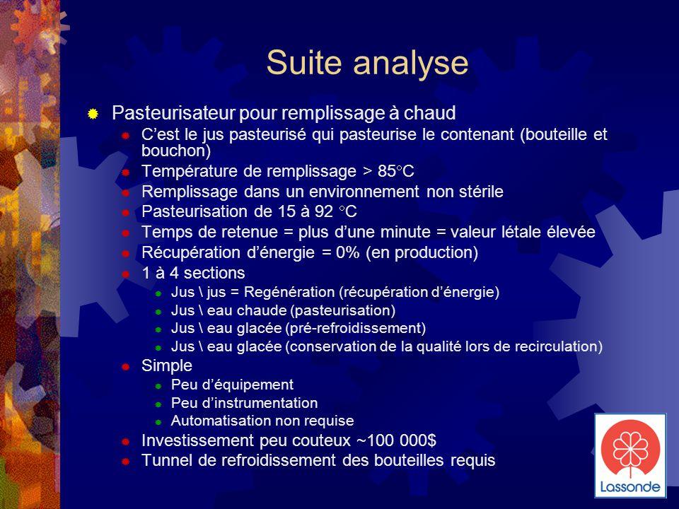 Suite analyse Pasteurisateur pour remplissage à chaud