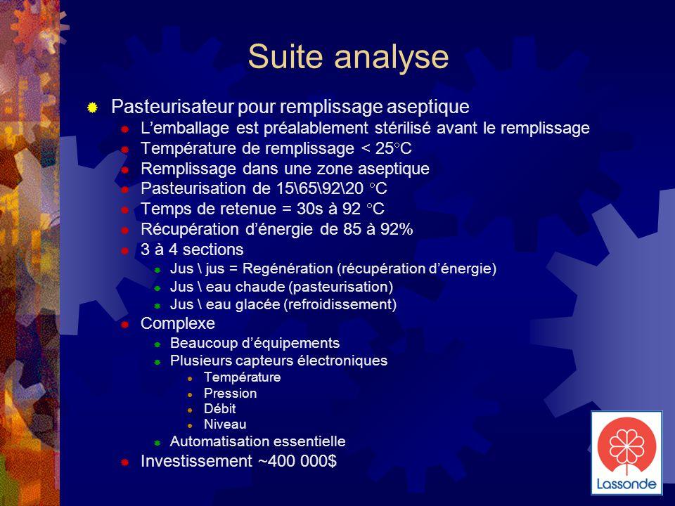 Suite analyse Pasteurisateur pour remplissage aseptique