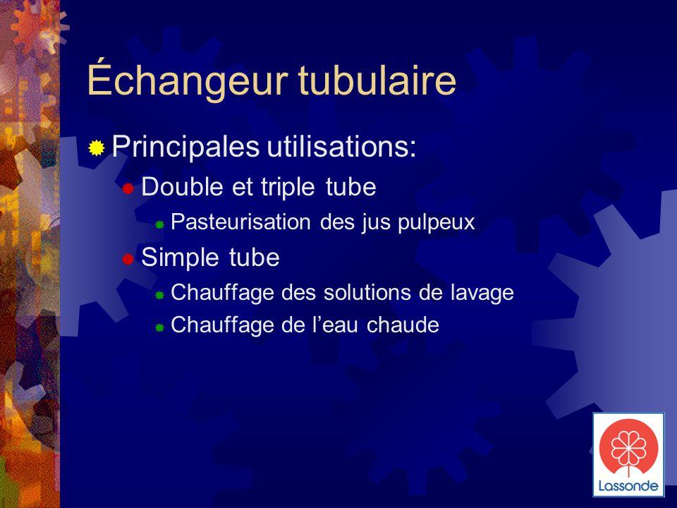 Échangeur tubulaire Principales utilisations: Double et triple tube