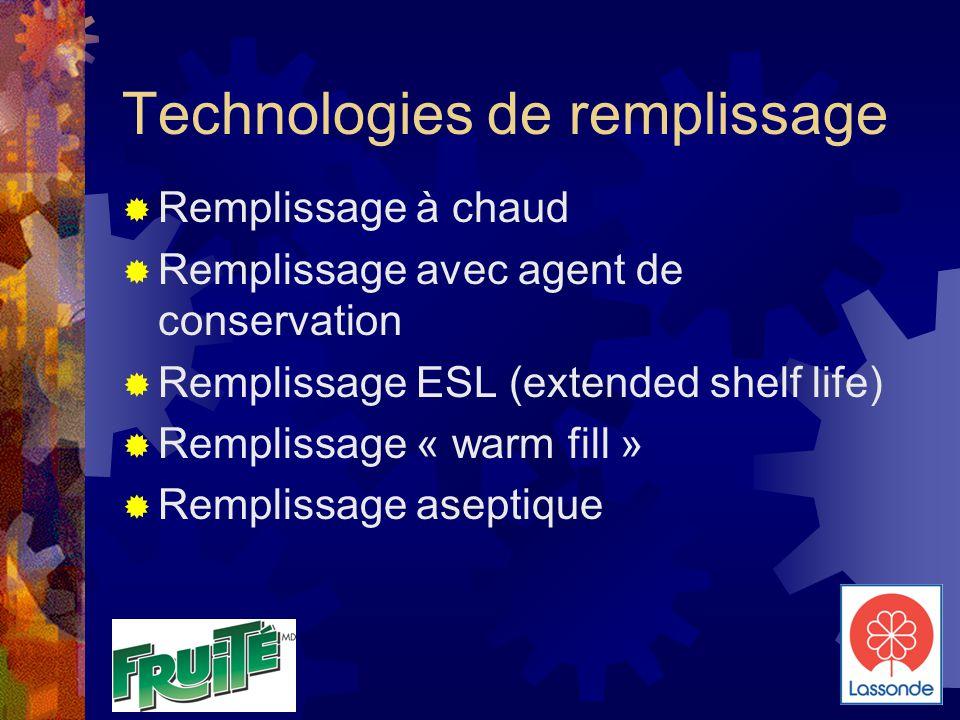 Technologies de remplissage