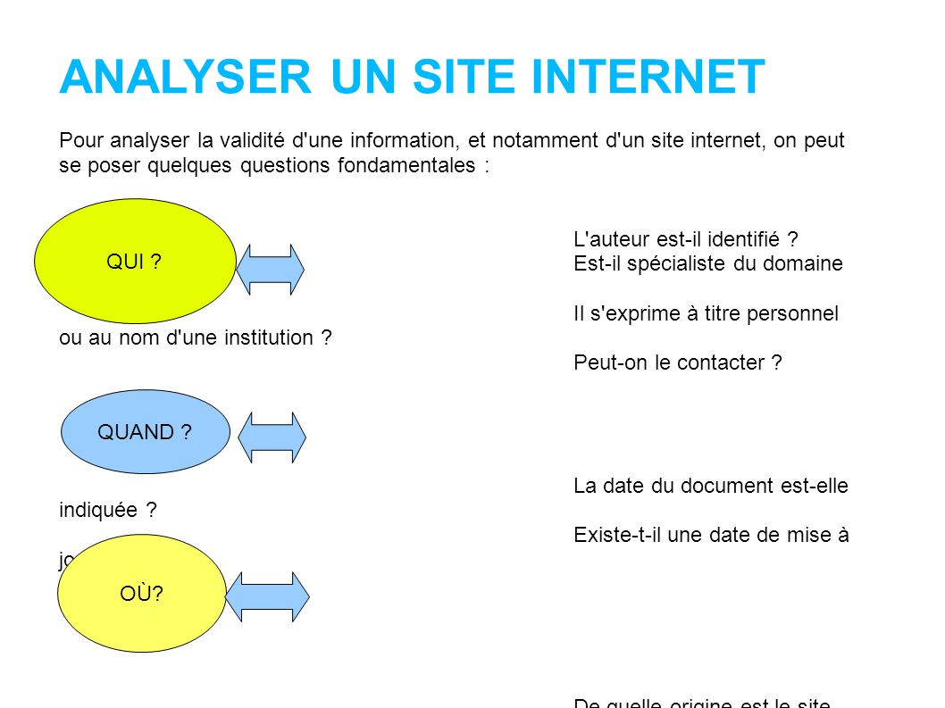 ANALYSER UN SITE INTERNET
