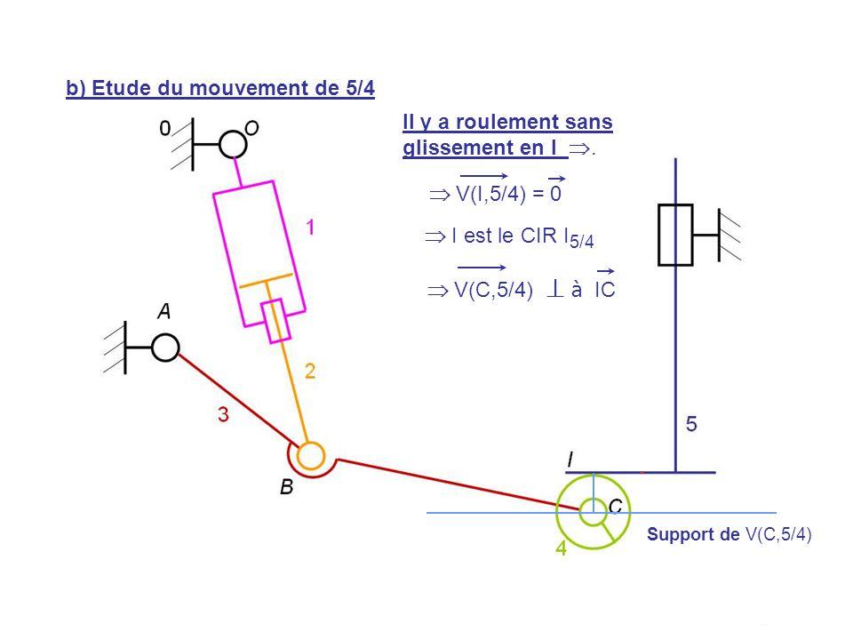 b) Etude du mouvement de 5/4