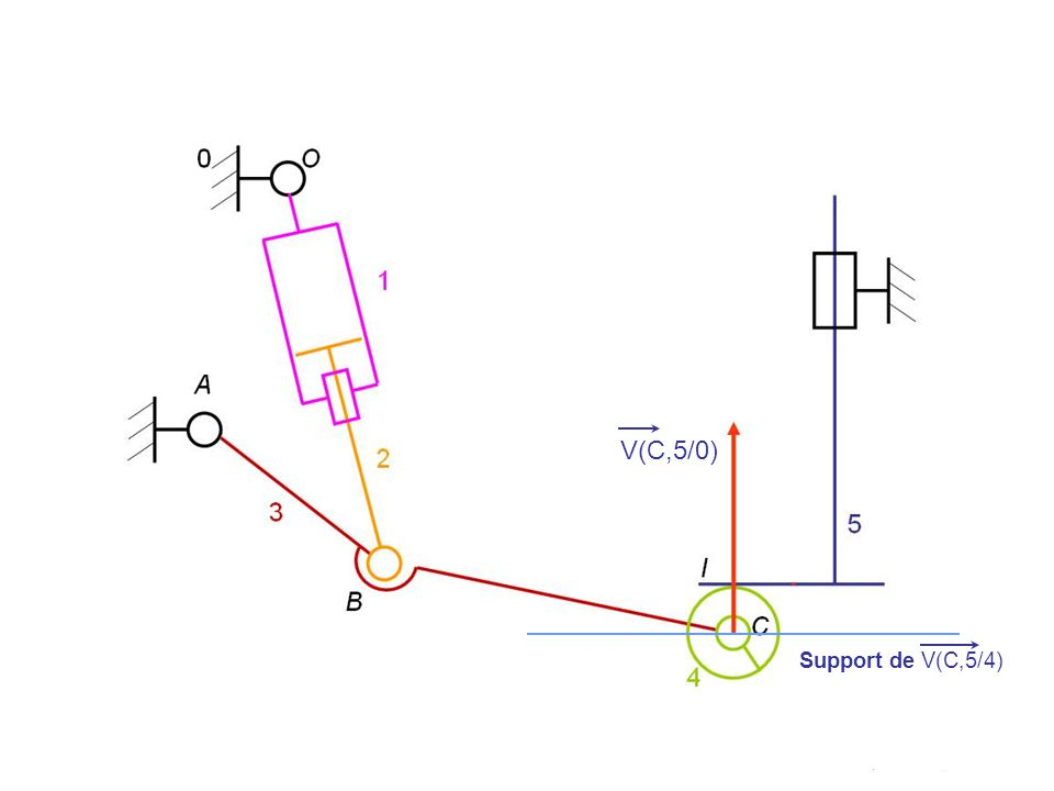 V(H,5/0) V(C,5/0) Support de V(C,5/4)