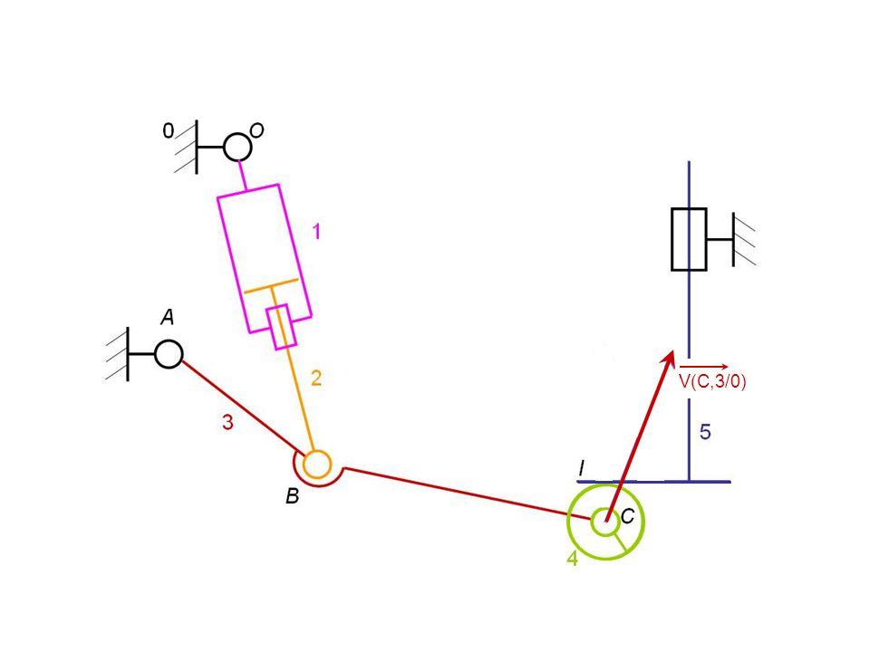 V(H,5/0) V(C,3/0) V(C,3/0)