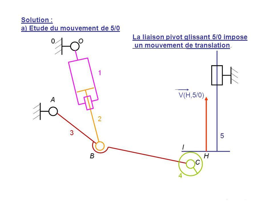 Solution : a) Etude du mouvement de 5/0. La liaison pivot glissant 5/0 impose. un mouvement de translation.