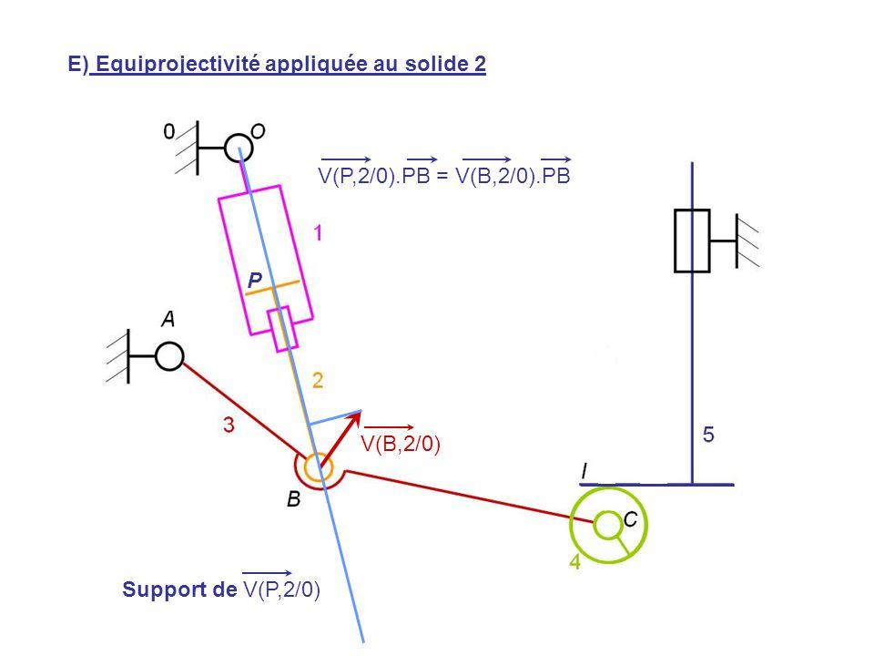 E) Equiprojectivité appliquée au solide 2