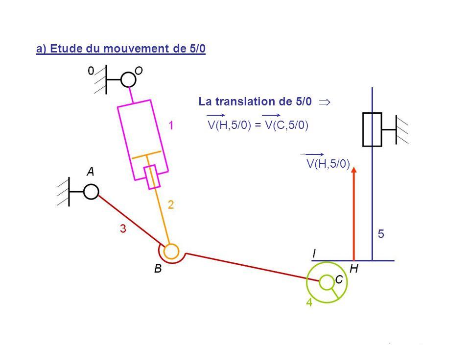 a) Etude du mouvement de 5/0