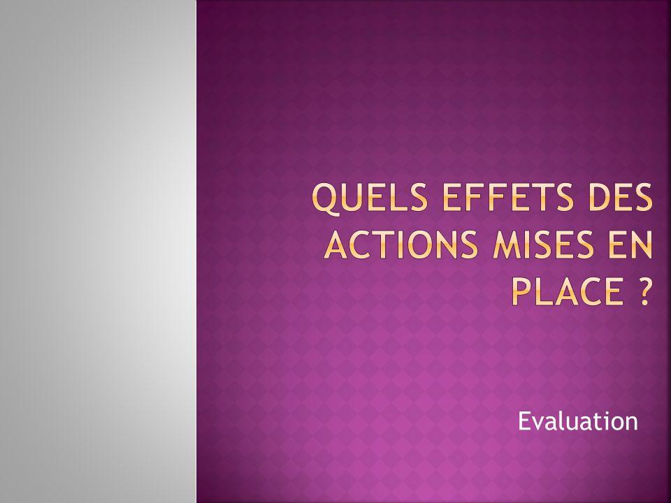 Quels effets des actions mises en place