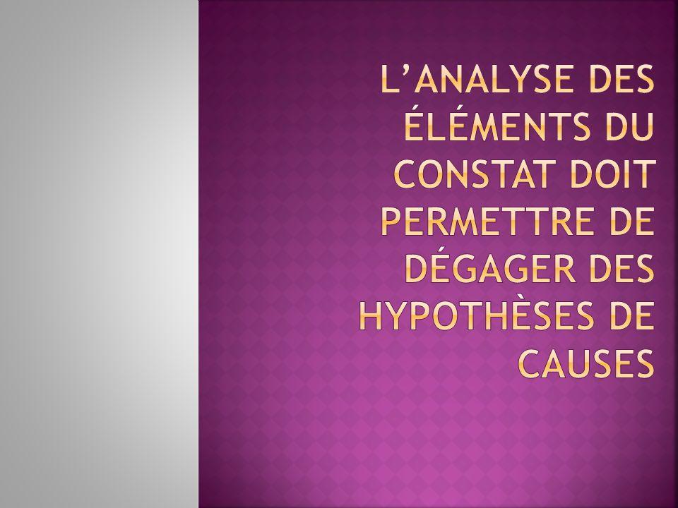 L'analyse des éléments du constat doit permettre de dégager des hypothèses de causes