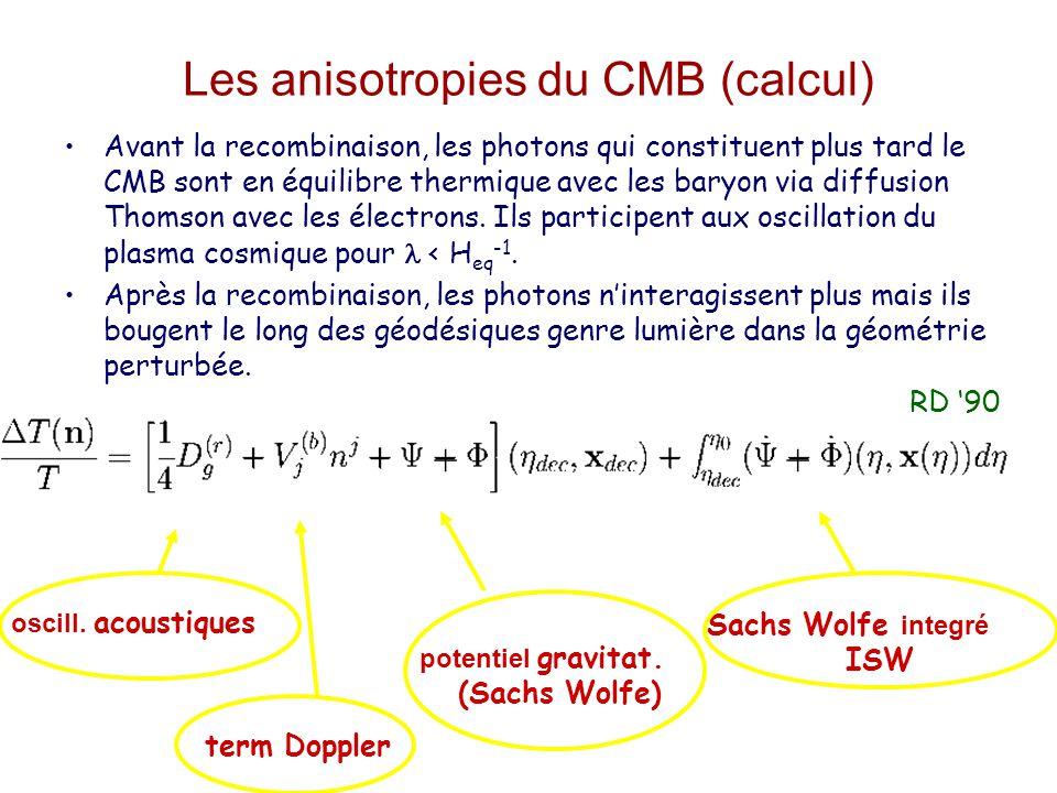 Les anisotropies du CMB (calcul)