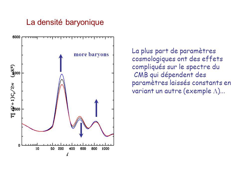 La densité baryonique La plus part de paramètres