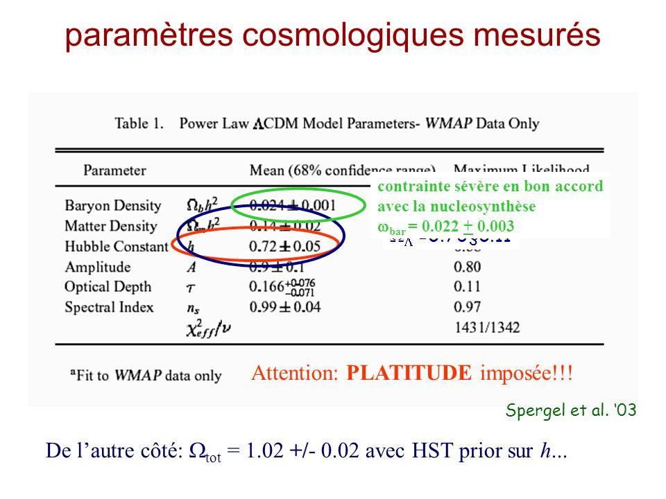 paramètres cosmologiques mesurés