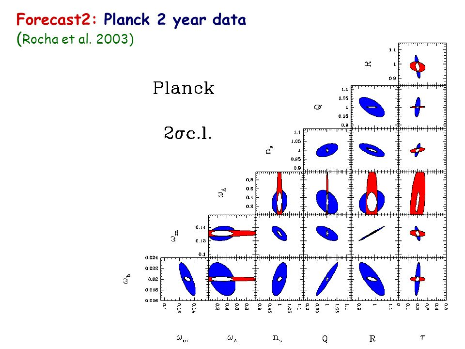 Forecast2: Planck 2 year data