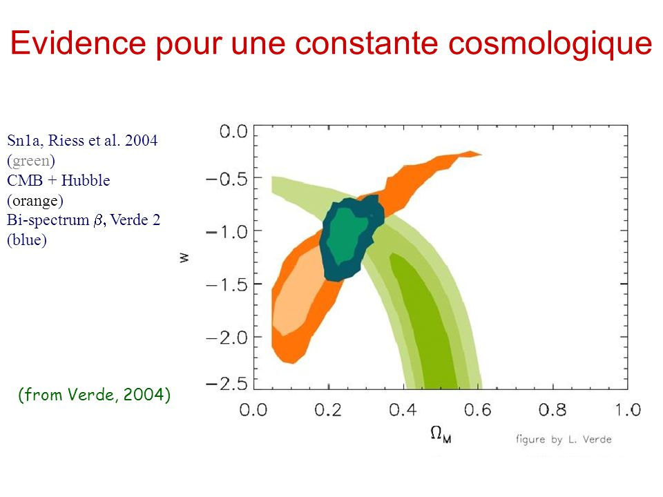 Evidence pour une constante cosmologique