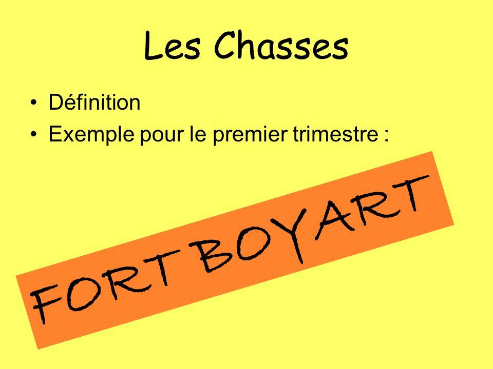FORT BOYART Les Chasses Définition Exemple pour le premier trimestre :