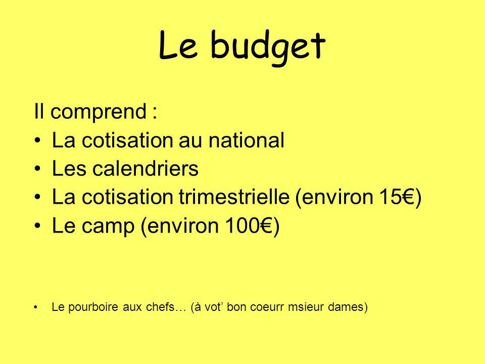 Le budget Il comprend : La cotisation au national Les calendriers